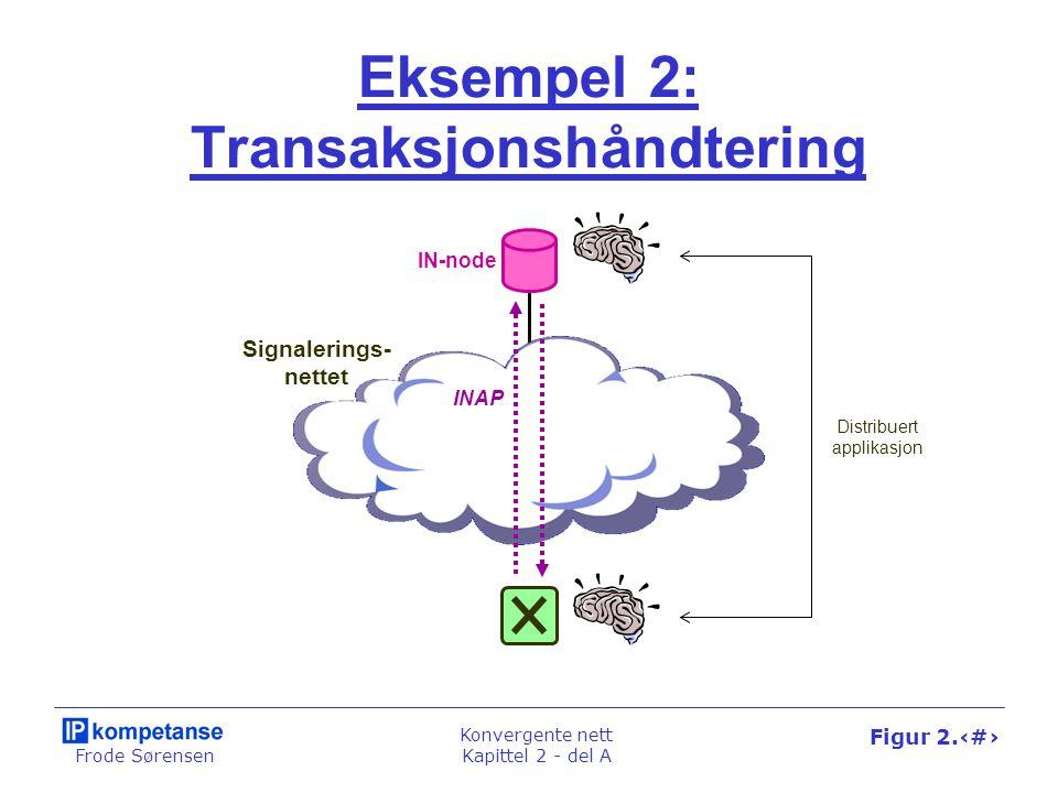 Frode Sørensen Konvergente nett Kapittel 2 - del A Figur 2.12 Eksempel 2: Transaksjonshåndtering INAP Signalerings- nettet IN-node Distribuert applikasjon