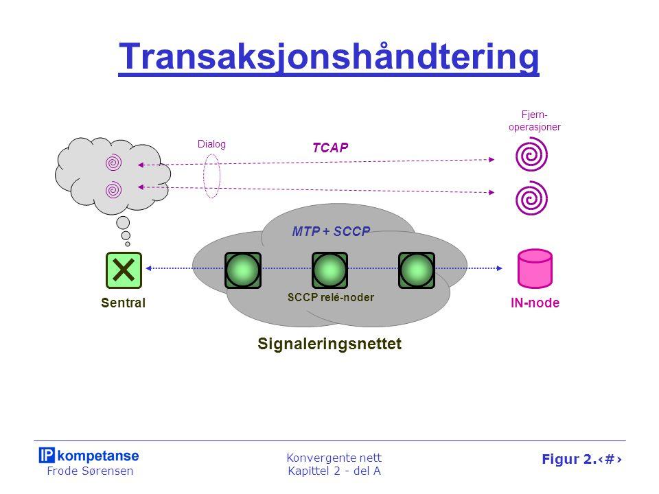 Frode Sørensen Konvergente nett Kapittel 2 - del A Figur 2.15 MTP + SCCP Transaksjonshåndtering Signaleringsnettet SentralIN-node TCAP SCCP relé-noder Fjern- operasjoner Dialog