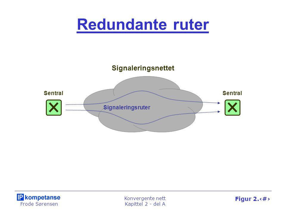 Frode Sørensen Konvergente nett Kapittel 2 - del A Figur 2.16 Redundante ruter Signaleringsnettet Sentral Signaleringsruter