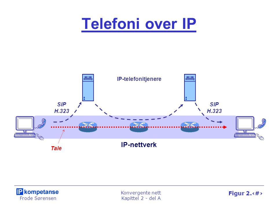 Frode Sørensen Konvergente nett Kapittel 2 - del A Figur 2.21 Telefoni over IP IP-nettverk SIP H.323 IP-telefonitjenere Tale