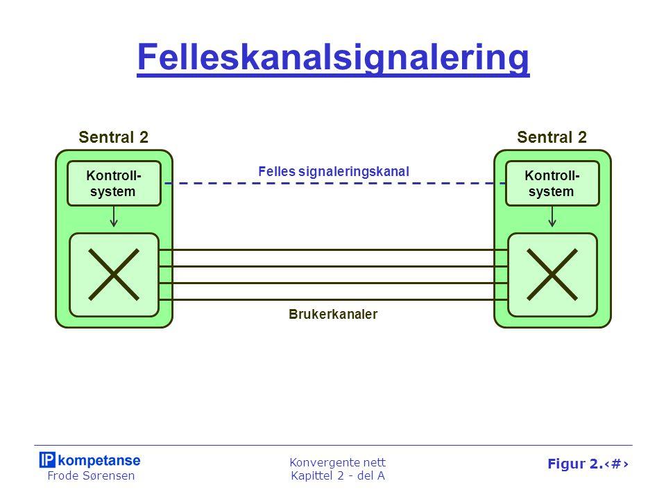 Frode Sørensen Konvergente nett Kapittel 2 - del A Figur 2.4 Felleskanalsignalering Brukerkanaler Sentral 2 Kontroll- system Felles signaleringskanal