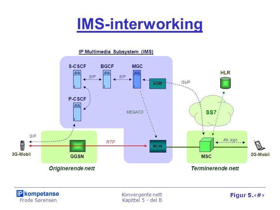Frode Sørensen Konvergente nett Kapittel 5 - del B Figur 5.43 SS7 IMS-interworking GGSN RTP Originerende nett IP Multimedia Subsystem (IMS) P-CSCF S-C