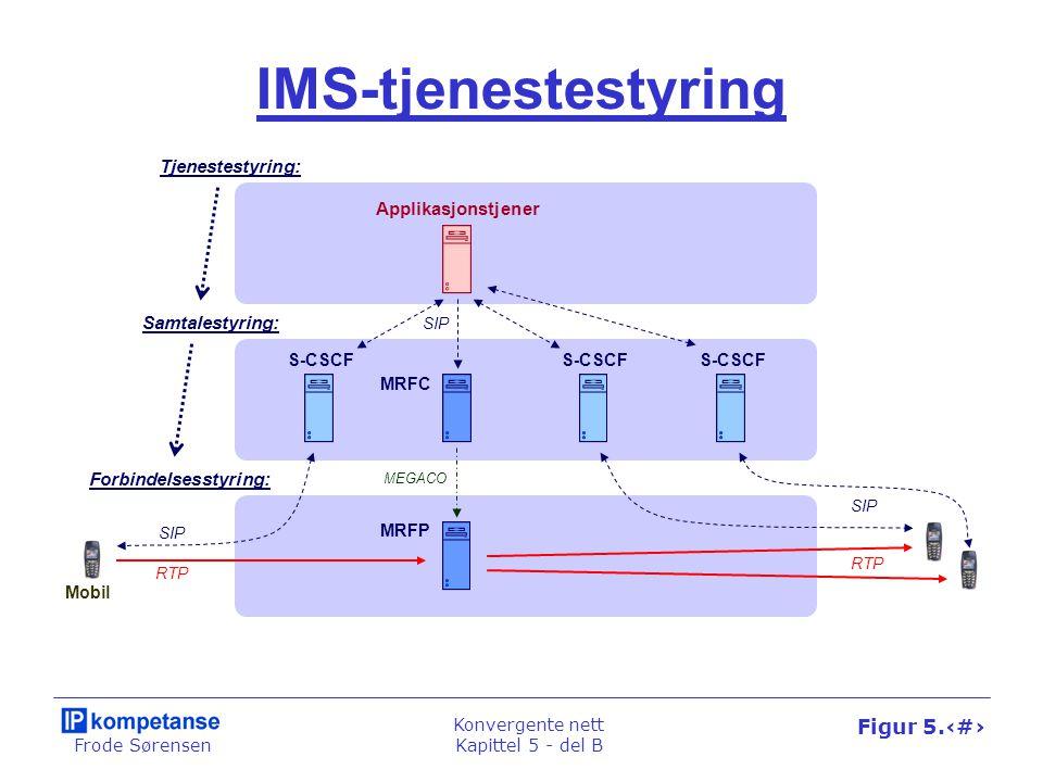 Frode Sørensen Konvergente nett Kapittel 5 - del B Figur 5.44 IMS-tjenestestyring RTP Mobil S-CSCF SIP Applikasjonstjener MRFP S-CSCF MRFC MEGACO RTP