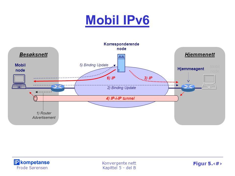 Frode Sørensen Konvergente nett Kapittel 5 - del B Figur 5.47 Mobil IPv6 Korresponderende node BesøksnettHjemmenett Mobil node Hjemmeagent 2) Binding