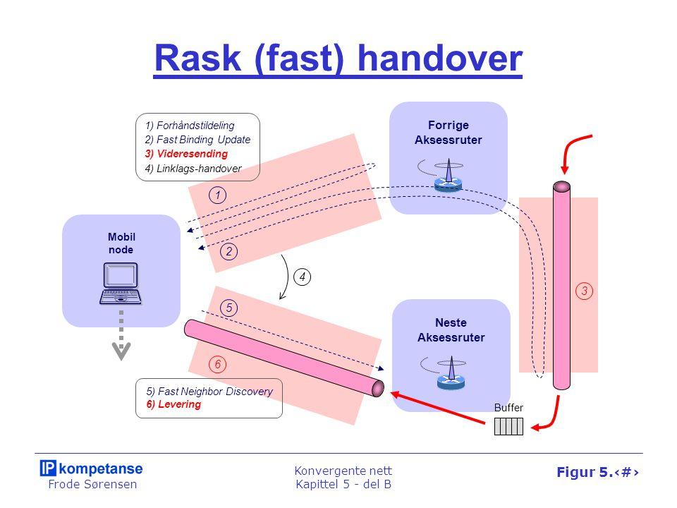 Frode Sørensen Konvergente nett Kapittel 5 - del B Figur 5.49 Neste Aksessruter Rask (fast) handover Mobil node Forrige Aksessruter 1 2 4 3 5 6 1) For