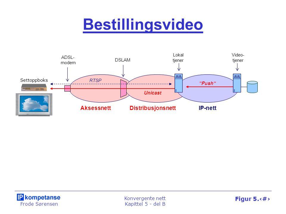 Frode Sørensen Konvergente nett Kapittel 5 - del B Figur 5.54 Bestillingsvideo Settoppboks Aksessnett Distribusjonsnett DSLAM ADSL- modem RTSP Lokal t