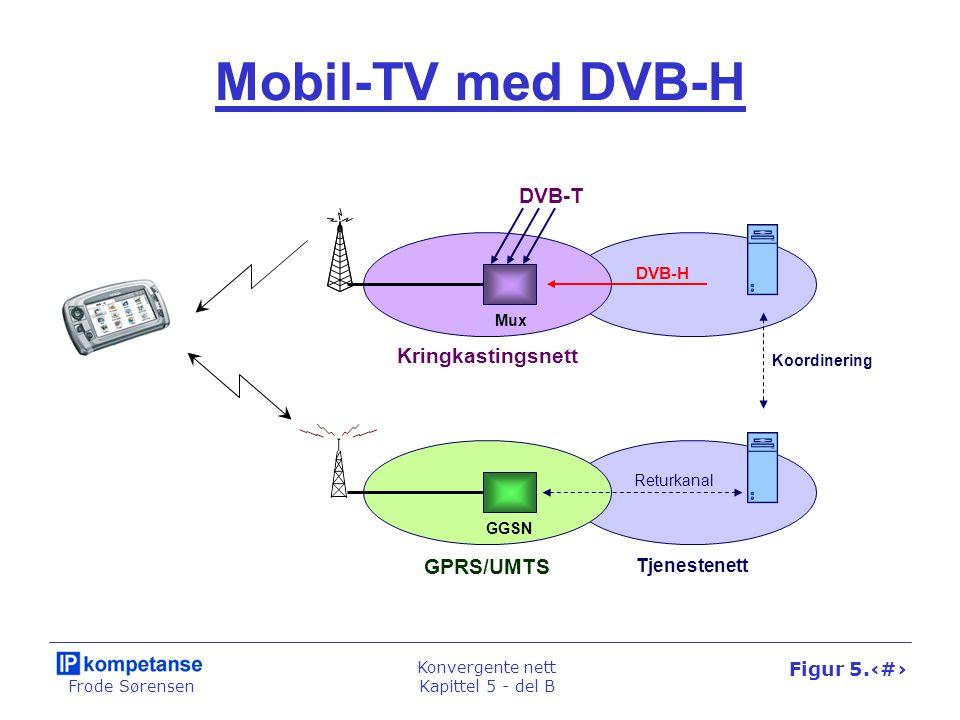 Frode Sørensen Konvergente nett Kapittel 5 - del B Figur 5.55 Mobil-TV med DVB-H Kringkastingsnett GGSN Mux GPRS/UMTS DVB-T DVB-H Koordinering Returka