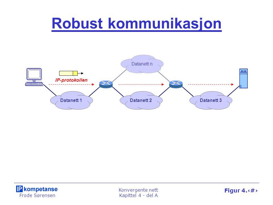 Frode Sørensen Konvergente nett Kapittel 4 - del A Figur 4.14 Robust kommunikasjon Datanett 2Datanett 1Datanett 3 IP-protokollen Datanett n