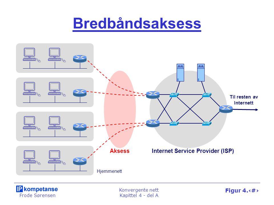 Frode Sørensen Konvergente nett Kapittel 4 - del A Figur 4.22 Bredbåndsaksess Internet Service Provider (ISP)Aksess Til resten av Internett Hjemmenett