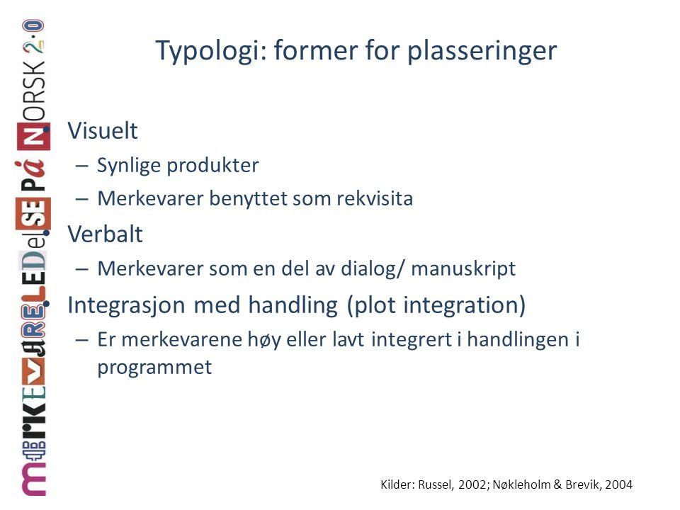 Typologi: former for plasseringer Visuelt – Synlige produkter – Merkevarer benyttet som rekvisita Verbalt – Merkevarer som en del av dialog/ manuskrip