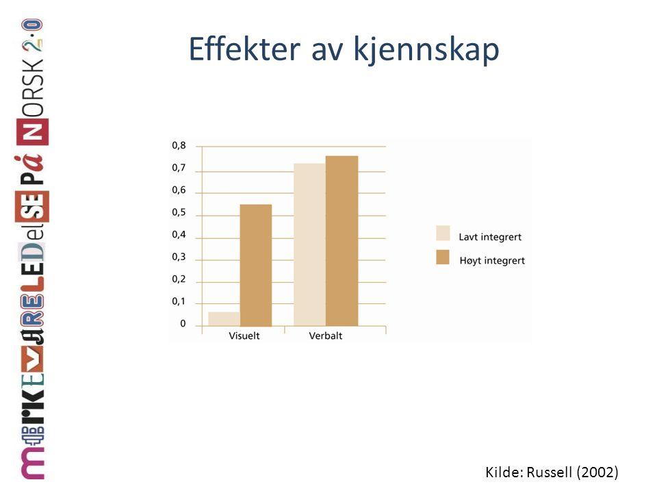 Effekter av kjennskap Kilde: Russell (2002)