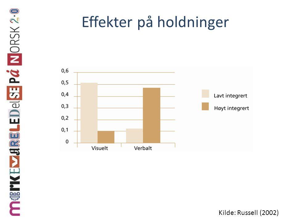 Effekter på holdninger Kilde: Russell (2002)