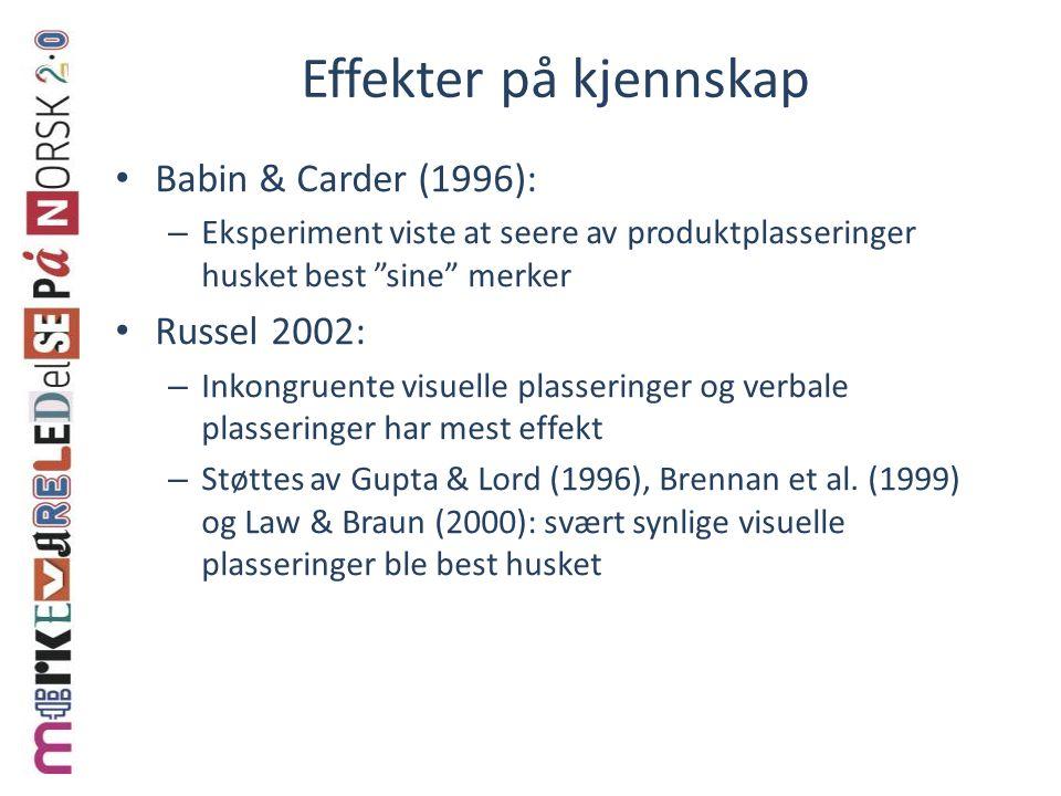 """Effekter på kjennskap Babin & Carder (1996): – Eksperiment viste at seere av produktplasseringer husket best """"sine"""" merker Russel 2002: – Inkongruente"""