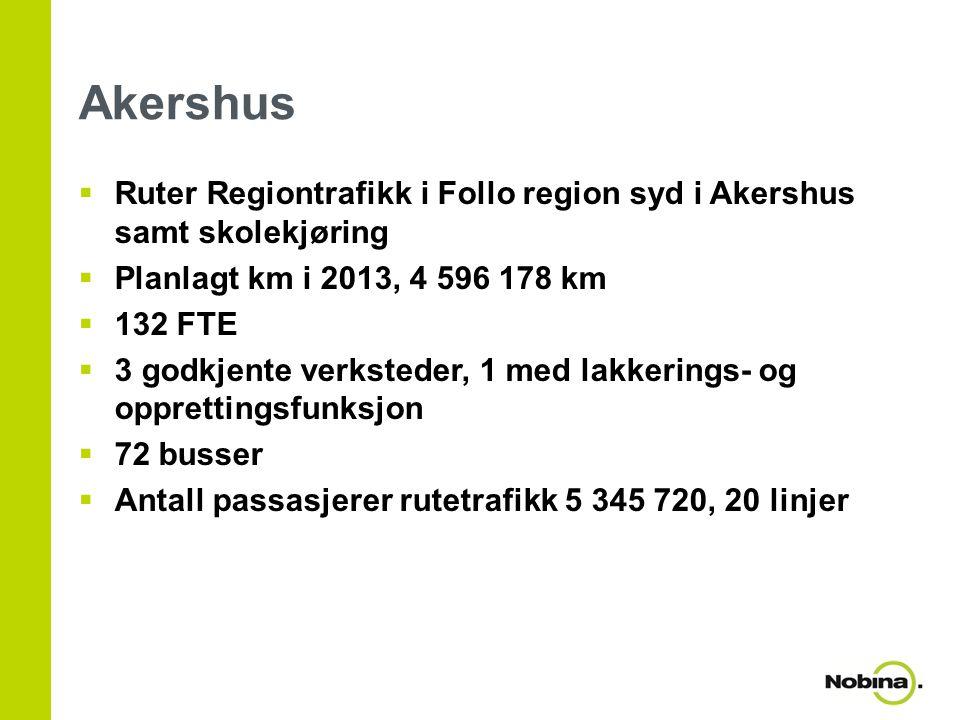 Akershus  Ruter Regiontrafikk i Follo region syd i Akershus samt skolekjøring  Planlagt km i 2013, 4 596 178 km  132 FTE  3 godkjente verksteder,