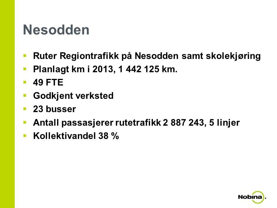 Nesodden  Ruter Regiontrafikk på Nesodden samt skolekjøring  Planlagt km i 2013, 1 442 125 km.  49 FTE  Godkjent verksted  23 busser  Antall pas