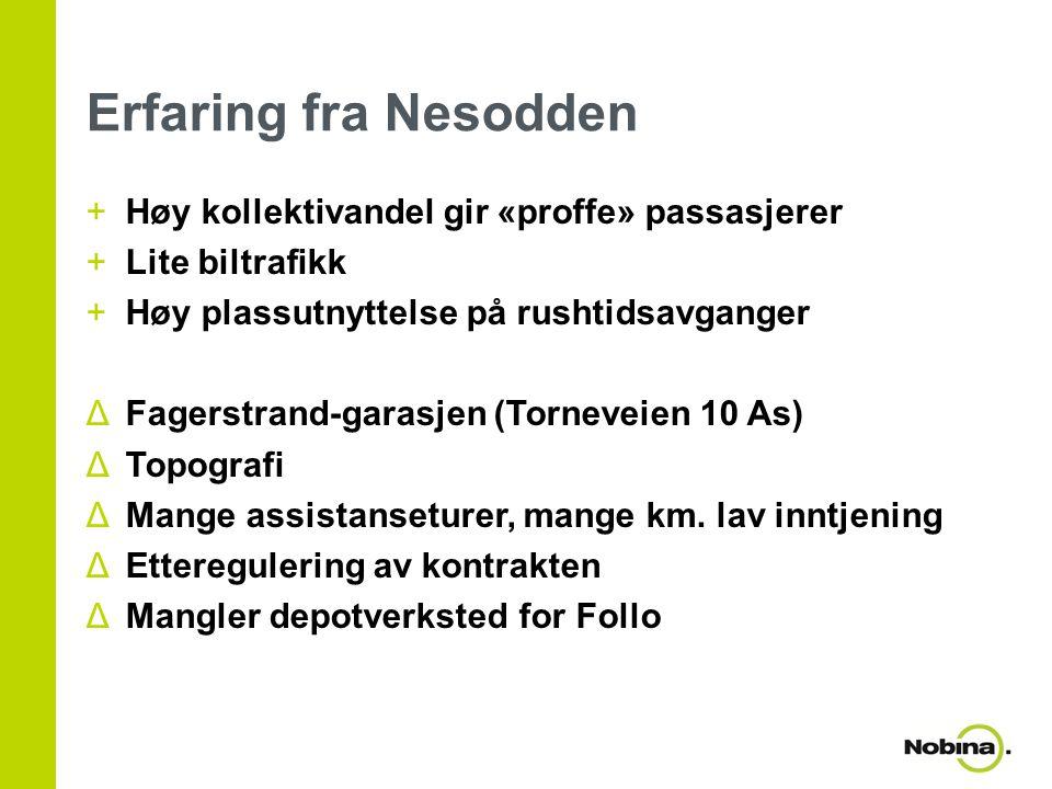 Erfaring fra Nesodden +Høy kollektivandel gir «proffe» passasjerer +Lite biltrafikk +Høy plassutnyttelse på rushtidsavganger ΔFagerstrand-garasjen (To