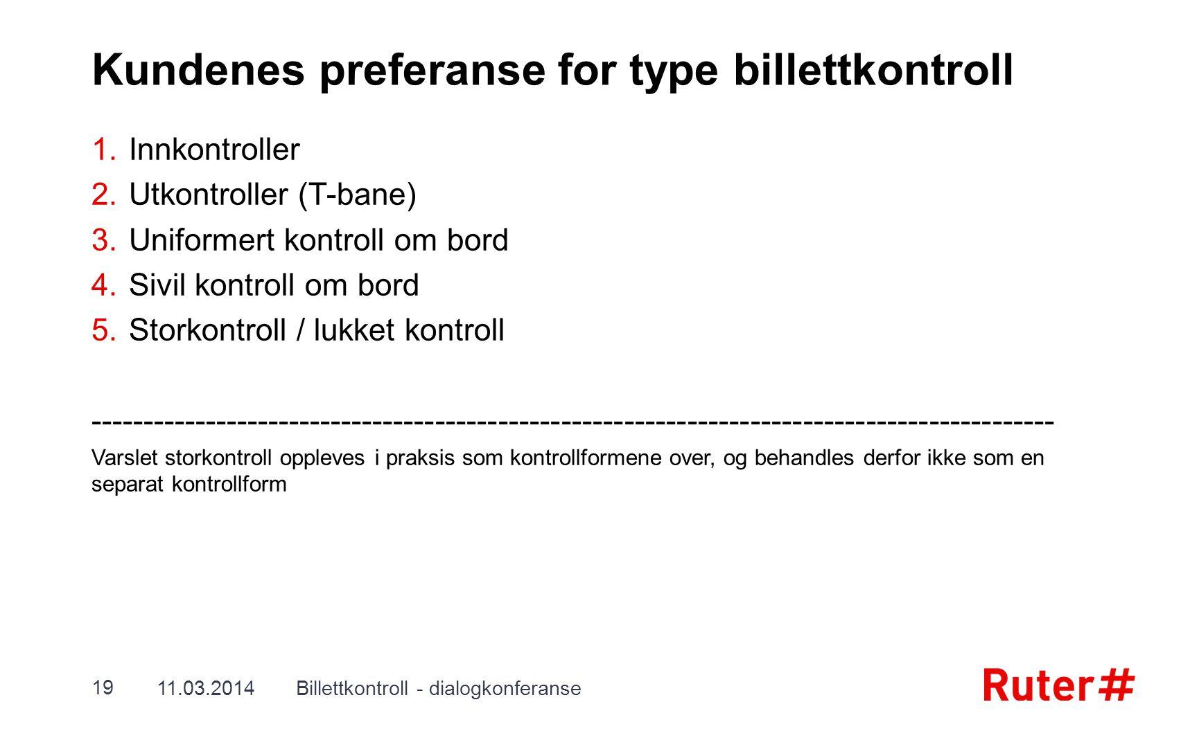 Kundenes preferanse for type billettkontroll 1.Innkontroller 2.Utkontroller (T-bane) 3.Uniformert kontroll om bord 4.Sivil kontroll om bord 5.Storkont