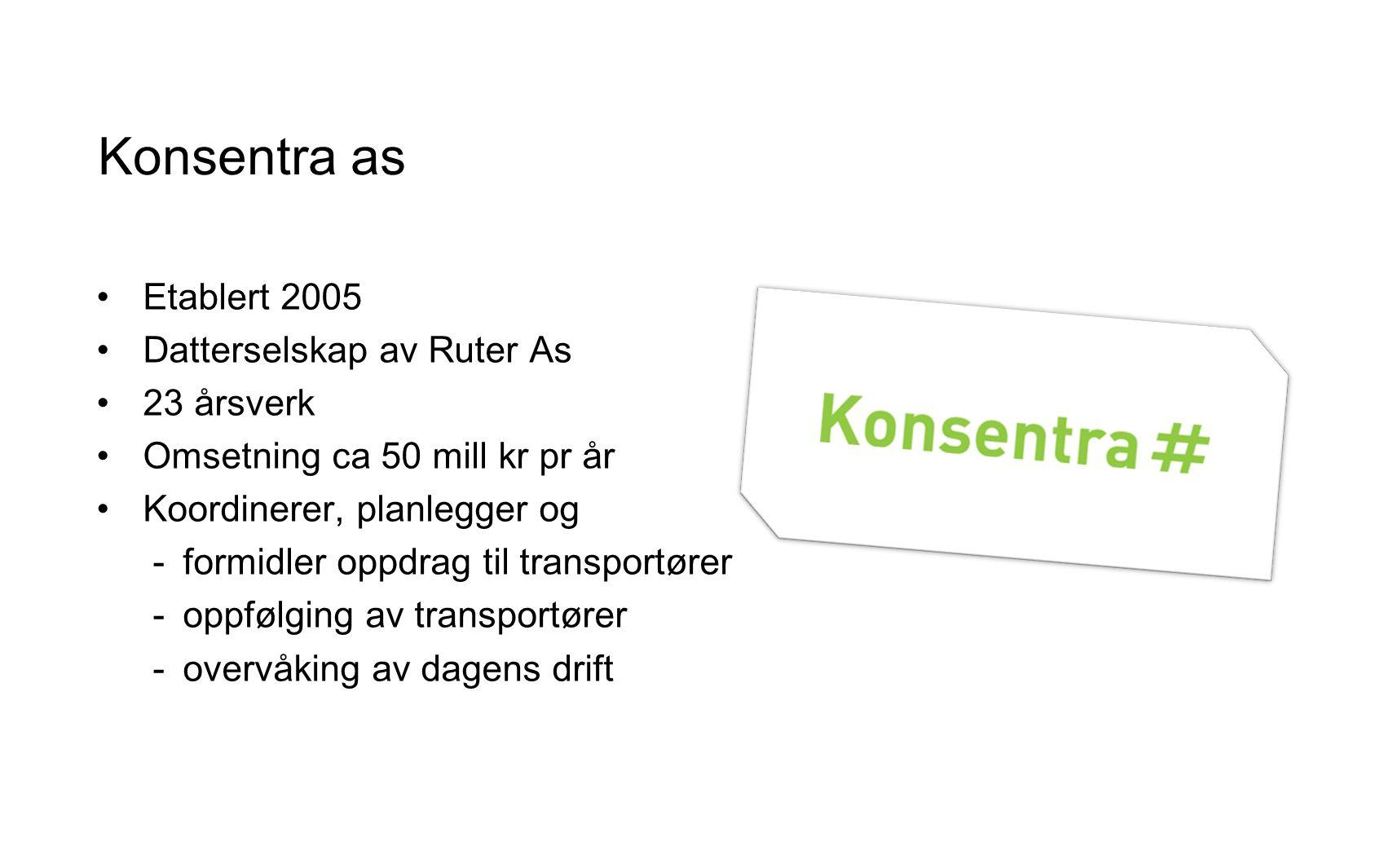 Etablert 2005 Datterselskap av Ruter As 23 årsverk Omsetning ca 50 mill kr pr år Koordinerer, planlegger og  formidler oppdrag til transportører  op