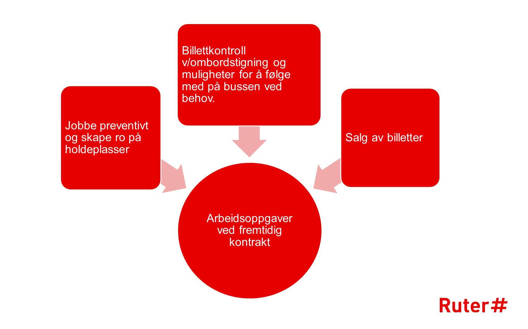 Arbeidsoppgaver ved fremtidig kontrakt Jobbe preventivt og skape ro på holdeplasser Billettkontroll v/ombordstigning og muligheter for å følge med på