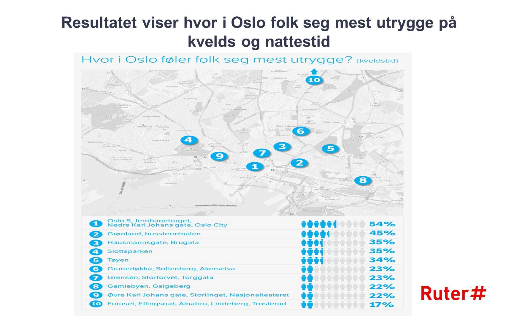 Resultatet viser hvor i Oslo folk seg mest utrygge på kvelds og nattestid