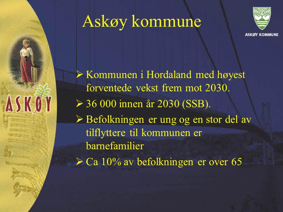  Kommunen i Hordaland med høyest forventede vekst frem mot 2030.  36 000 innen år 2030 (SSB).  Befolkningen er ung og en stor del av tilflyttere ti
