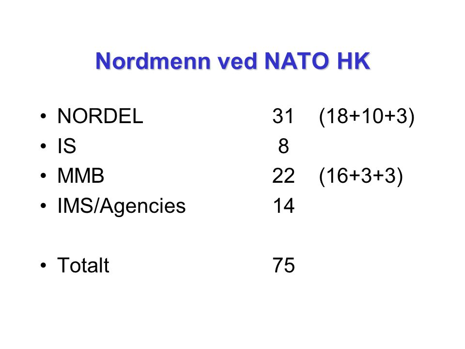 Nordmenn ved NATO HK NORDEL31(18+10+3) IS 8 MMB22(16+3+3) IMS/Agencies14 Totalt75