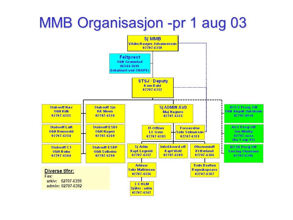 MMB Organisasjon -pr 1 aug 03 Diverse tlfnr: Fax: arkiv: 02707-6359 admin: 02707-6392