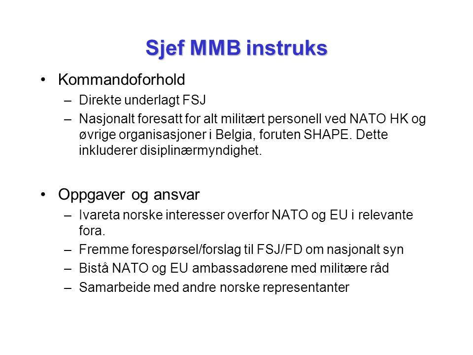 Sjef MMB instruks Kommandoforhold –Direkte underlagt FSJ –Nasjonalt foresatt for alt militært personell ved NATO HK og øvrige organisasjoner i Belgia,