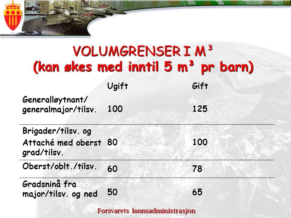 Forsvarets lønnsadministrasjon VOLUMGRENSER I M³ (kan økes med inntil 5 m³ pr barn) UgiftGift Generalløytnant/ generalmajor/tilsv. 100125 Brigader/til