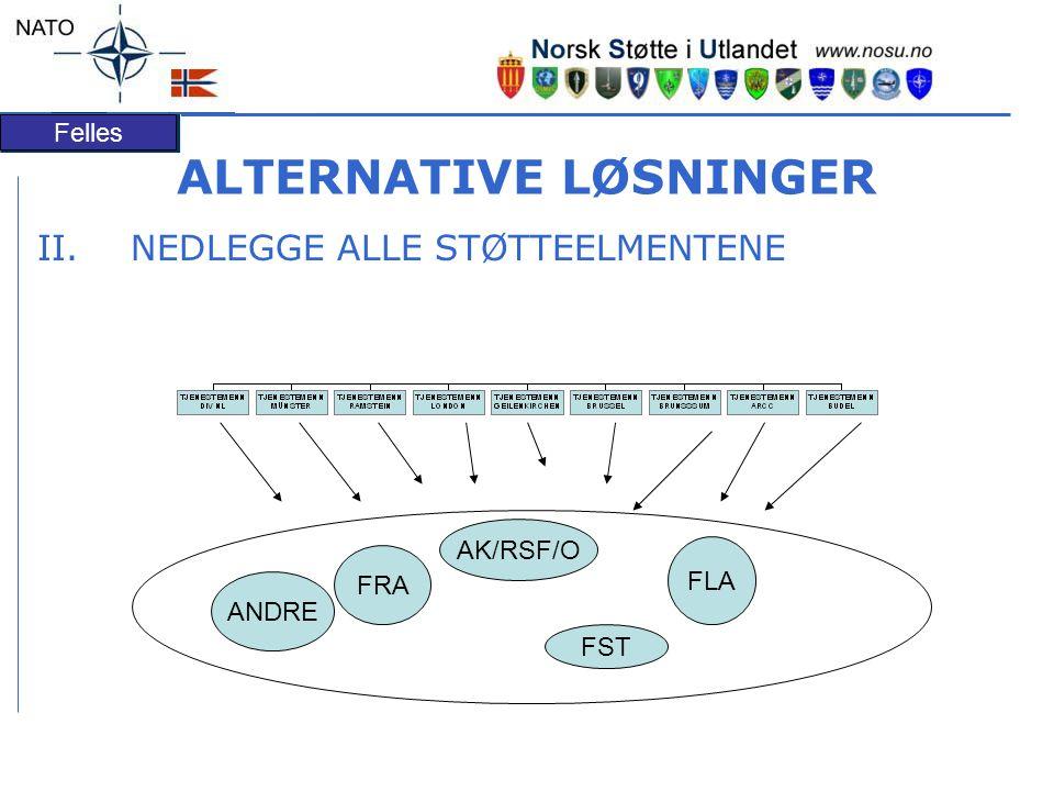 Felles ALTERNATIVE LØSNINGER II.NEDLEGGE ALLE STØTTEELMENTENE AK/RSF/O FRA FLA ANDRE FST