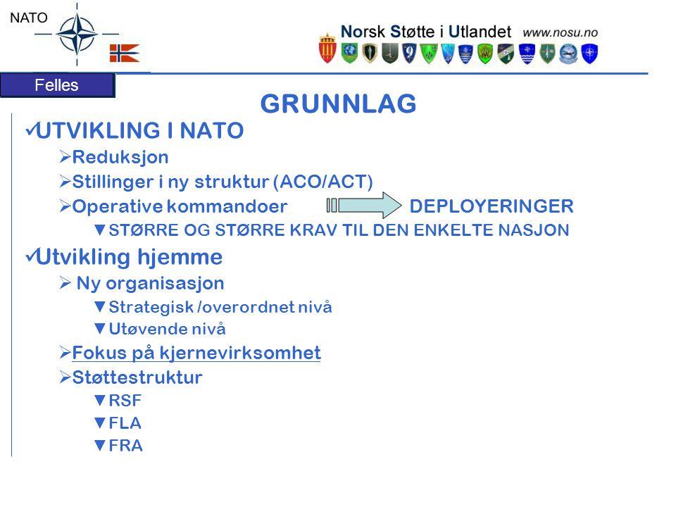 Felles GRUNNLAG UTVIKLING I NATO  Reduksjon  Stillinger i ny struktur (ACO/ACT)  Operative kommandoer DEPLOYERINGER ▼ STØRRE OG STØRRE KRAV TIL DEN