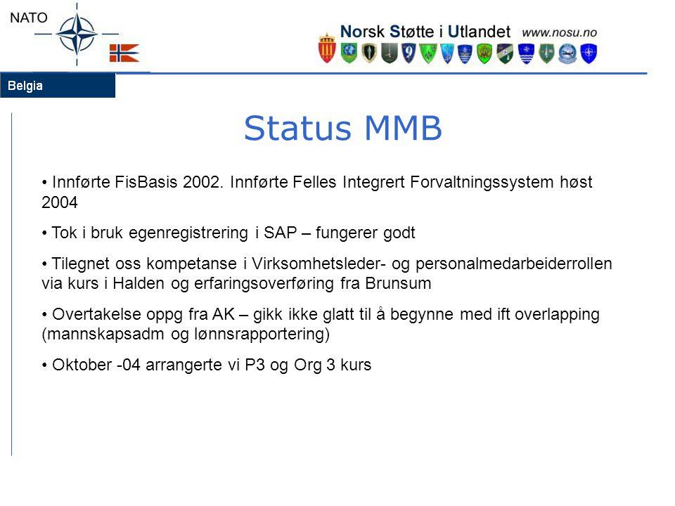 Status MMB Innførte FisBasis 2002. Innførte Felles Integrert Forvaltningssystem høst 2004 Tok i bruk egenregistrering i SAP – fungerer godt Tilegnet o