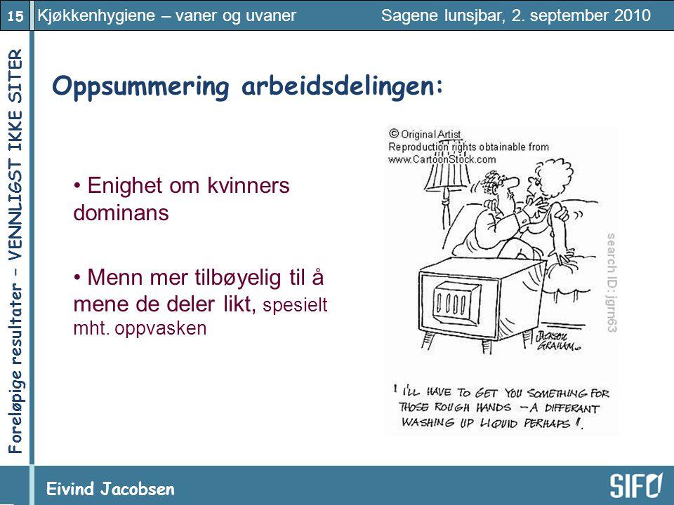 15 Kjøkkenhygiene – vaner og uvaner Sagene lunsjbar, 2. september 2010 Eivind Jacobsen Foreløpige resultater – VENNLIGST IKKE SITER! Oppsummering arbe