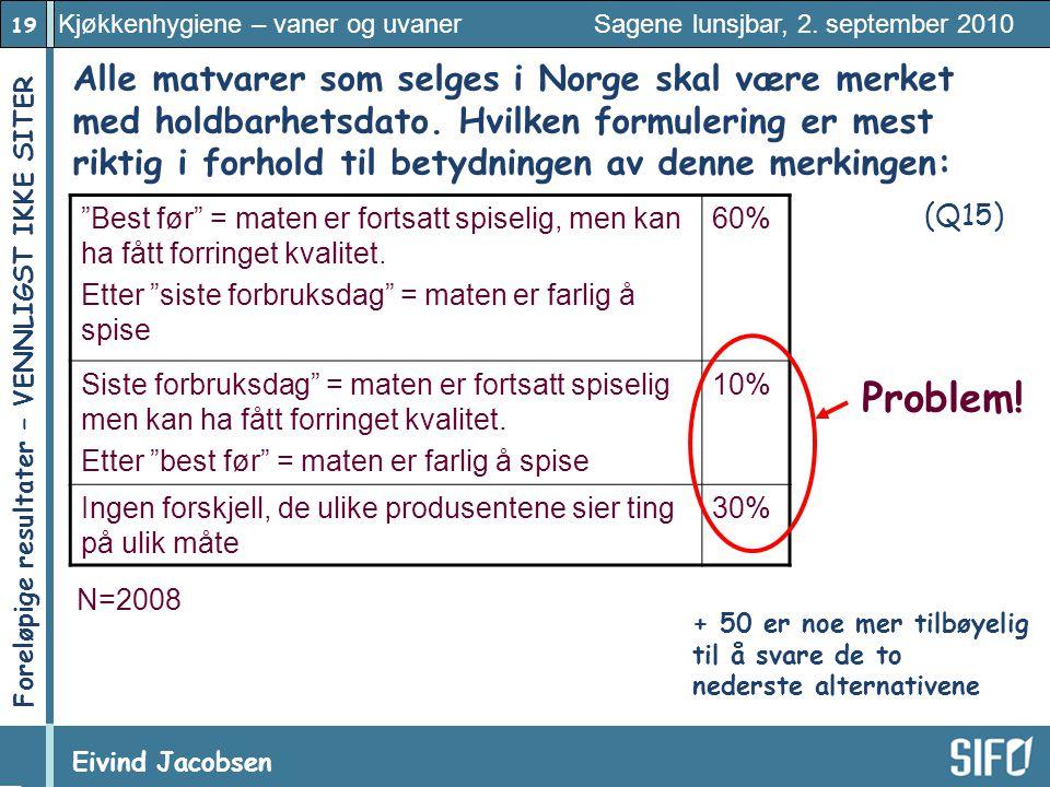 19 Kjøkkenhygiene – vaner og uvaner Sagene lunsjbar, 2. september 2010 Eivind Jacobsen Foreløpige resultater – VENNLIGST IKKE SITER! Alle matvarer som