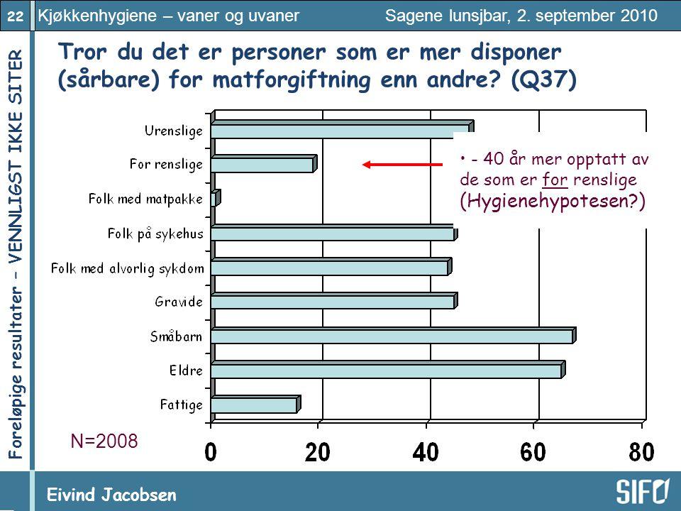 22 Kjøkkenhygiene – vaner og uvaner Sagene lunsjbar, 2. september 2010 Eivind Jacobsen Foreløpige resultater – VENNLIGST IKKE SITER! - 40 år mer oppta