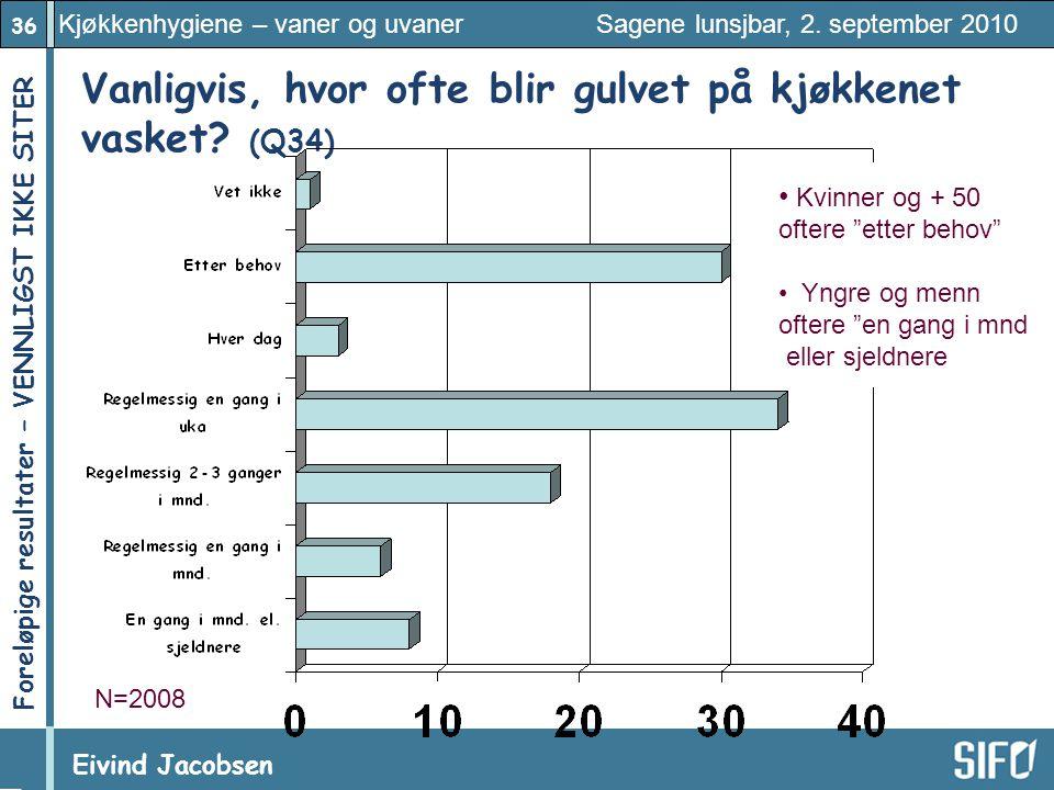 36 Kjøkkenhygiene – vaner og uvaner Sagene lunsjbar, 2. september 2010 Eivind Jacobsen Foreløpige resultater – VENNLIGST IKKE SITER! Vanligvis, hvor o