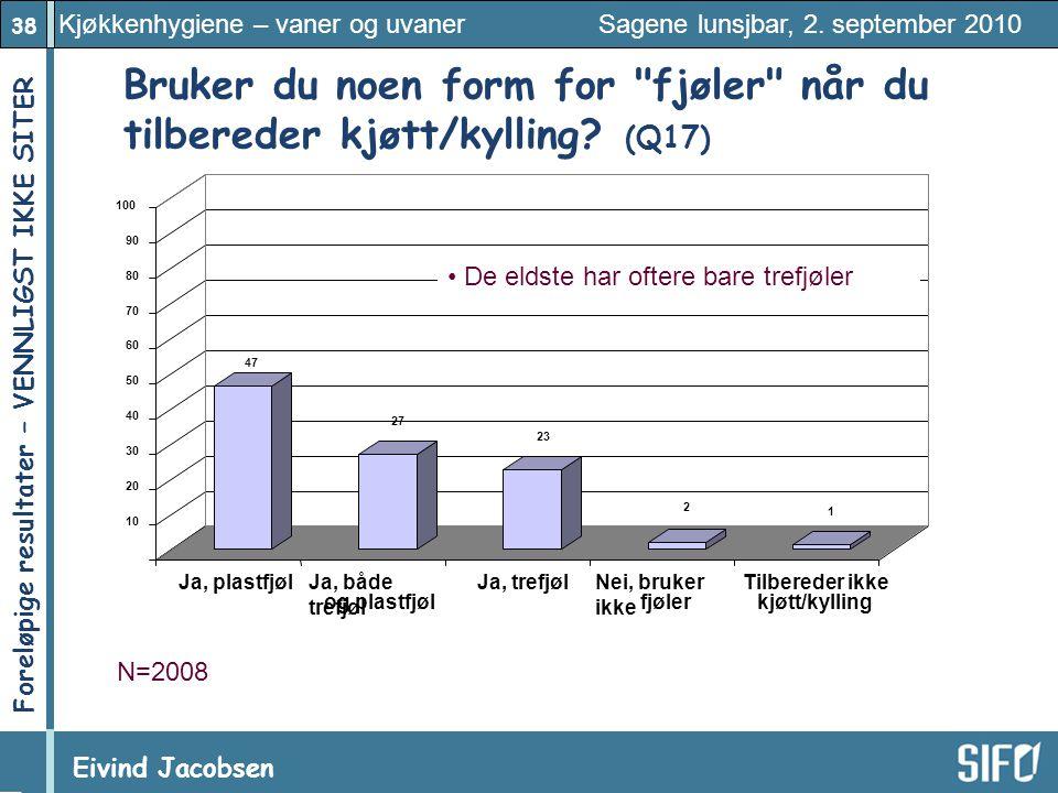 38 Kjøkkenhygiene – vaner og uvaner Sagene lunsjbar, 2. september 2010 Eivind Jacobsen Foreløpige resultater – VENNLIGST IKKE SITER! 47 27 23 2 1 10 2