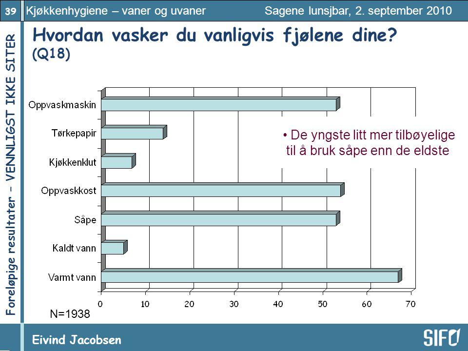 39 Kjøkkenhygiene – vaner og uvaner Sagene lunsjbar, 2. september 2010 Eivind Jacobsen Foreløpige resultater – VENNLIGST IKKE SITER! Hvordan vasker du