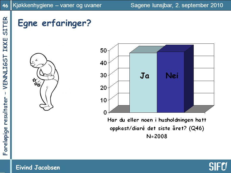 46 Kjøkkenhygiene – vaner og uvaner Sagene lunsjbar, 2. september 2010 Eivind Jacobsen Foreløpige resultater – VENNLIGST IKKE SITER! Egne erfaringer?
