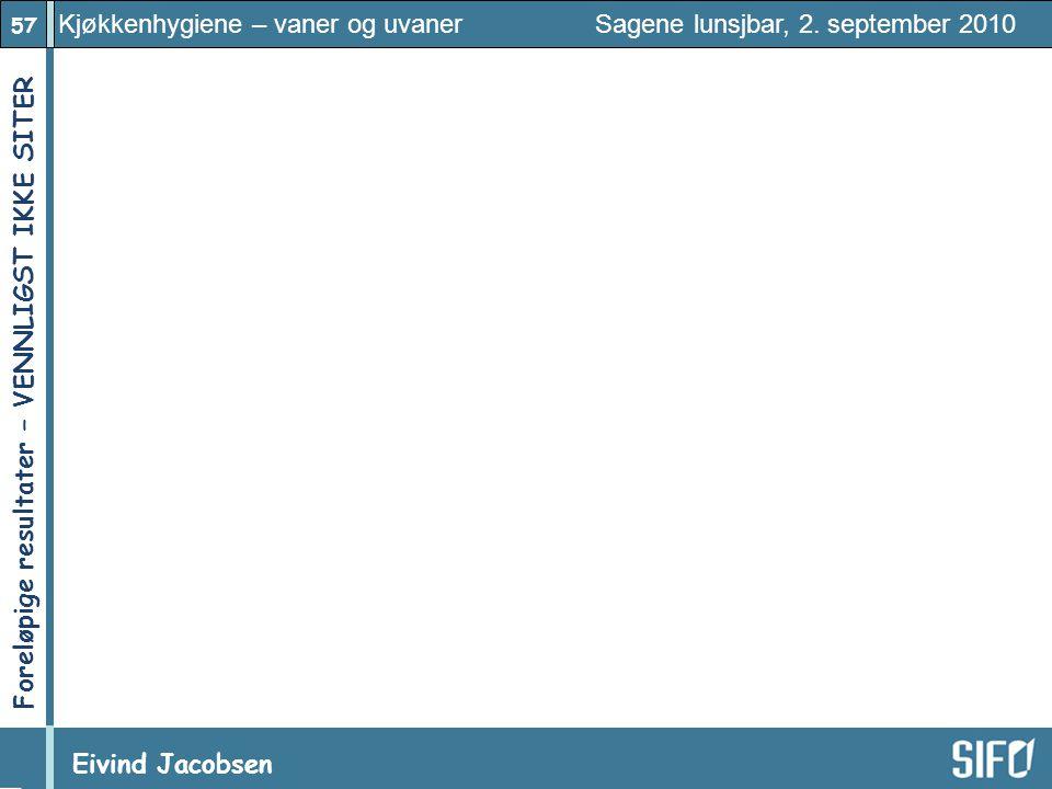 57 Kjøkkenhygiene – vaner og uvaner Sagene lunsjbar, 2. september 2010 Eivind Jacobsen Foreløpige resultater – VENNLIGST IKKE SITER!