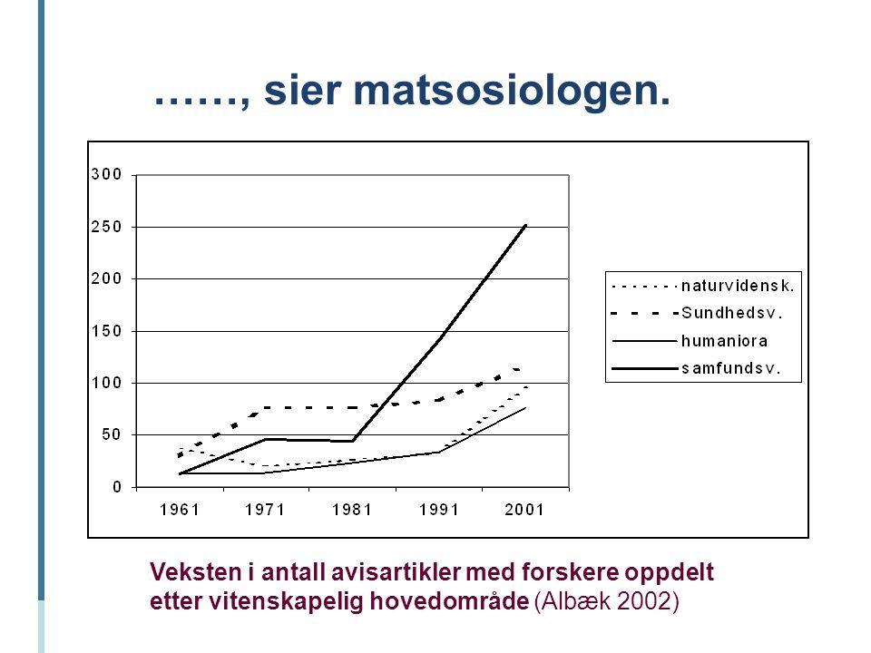 ……, sier matsosiologen. Veksten i antall avisartikler med forskere oppdelt etter vitenskapelig hovedområde (Albæk 2002)