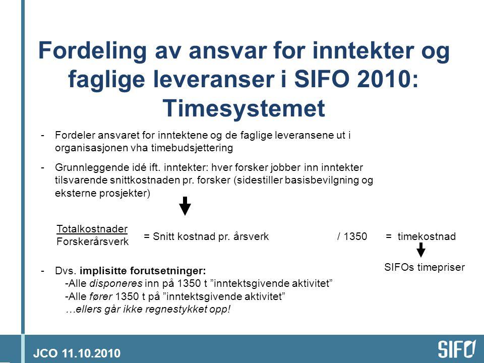 JCO 11.10.2010 -Manglende prosjekttilslag for SIFO (ikke problem p.t., men kan lett bli) -Overskridelser (trenger mer tid enn planlagt for å ferdigstille prosjekt) Eks.