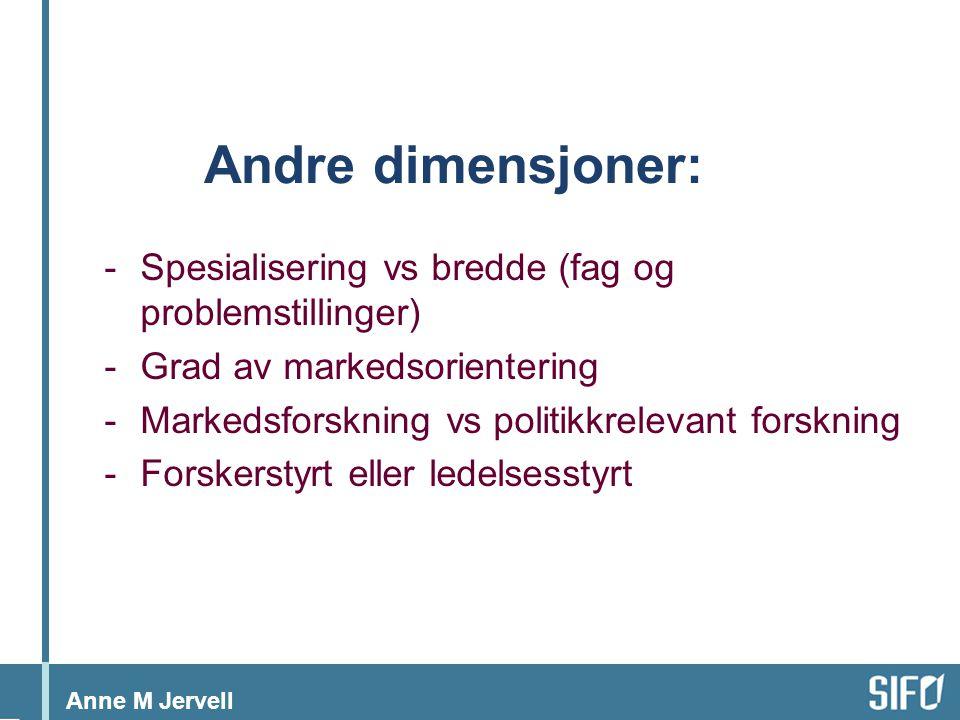 Anne M Jervell Andre dimensjoner: -Spesialisering vs bredde (fag og problemstillinger) -Grad av markedsorientering -Markedsforskning vs politikkrelevant forskning -Forskerstyrt eller ledelsesstyrt