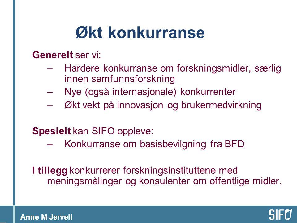 Anne M Jervell Økt konkurranse Generelt ser vi: –Hardere konkurranse om forskningsmidler, særlig innen samfunnsforskning –Nye (også internasjonale) konkurrenter –Økt vekt på innovasjon og brukermedvirkning Spesielt kan SIFO oppleve: –Konkurranse om basisbevilgning fra BFD I tillegg konkurrerer forskningsinstituttene med meningsmålinger og konsulenter om offentlige midler.