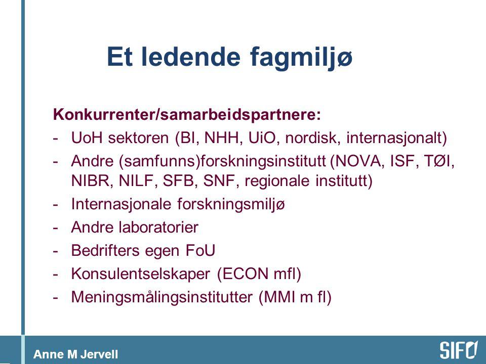 Anne M Jervell Et ledende fagmiljø Konkurrenter/samarbeidspartnere: -UoH sektoren (BI, NHH, UiO, nordisk, internasjonalt) -Andre (samfunns)forskningsinstitutt (NOVA, ISF, TØI, NIBR, NILF, SFB, SNF, regionale institutt) -Internasjonale forskningsmiljø -Andre laboratorier -Bedrifters egen FoU -Konsulentselskaper (ECON mfl) -Meningsmålingsinstitutter (MMI m fl)