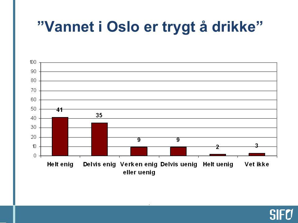 Vannet i Oslo er trygt å drikke