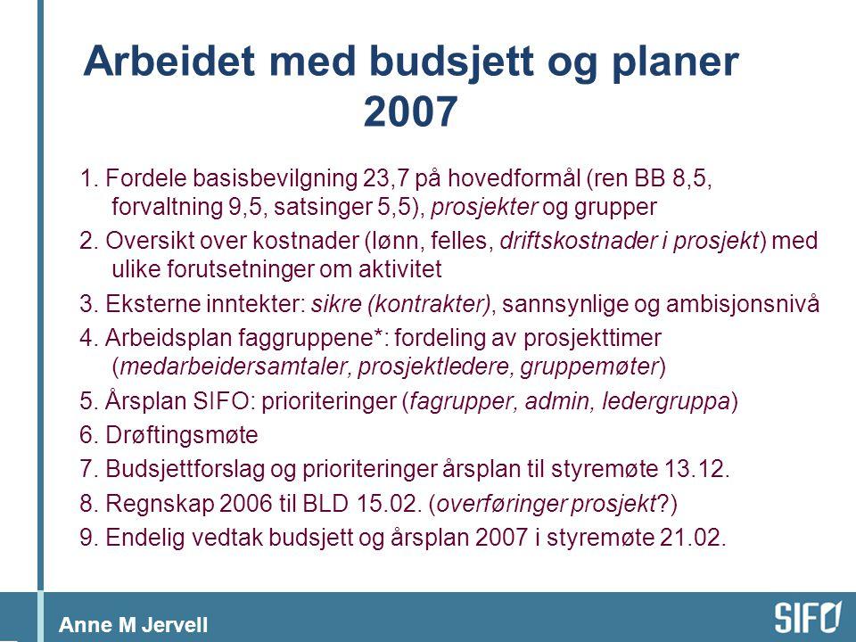 Anne M Jervell Arbeidet med budsjett og planer 2007 1. Fordele basisbevilgning 23,7 på hovedformål (ren BB 8,5, forvaltning 9,5, satsinger 5,5), prosj