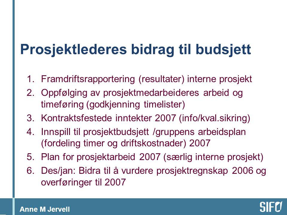 Anne M Jervell Prosjektlederes bidrag til budsjett 1.Framdriftsrapportering (resultater) interne prosjekt 2.Oppfølging av prosjektmedarbeideres arbeid