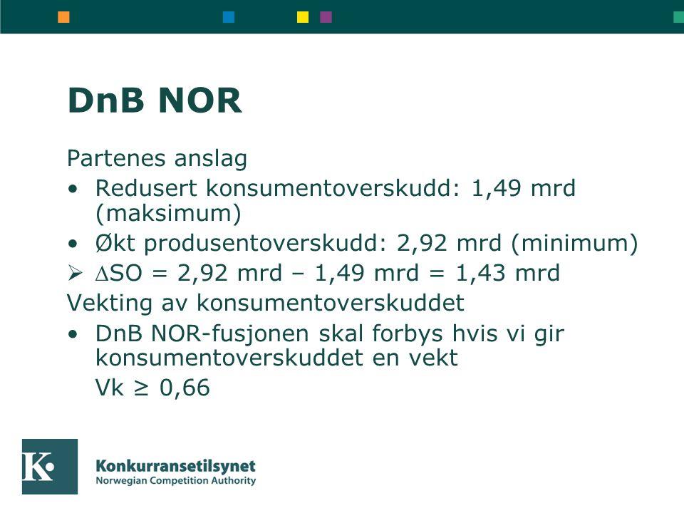 DnB NOR Partenes anslag Redusert konsumentoverskudd: 1,49 mrd (maksimum) Økt produsentoverskudd: 2,92 mrd (minimum)  SO = 2,92 mrd – 1,49 mrd = 1,43 mrd Vekting av konsumentoverskuddet DnB NOR-fusjonen skal forbys hvis vi gir konsumentoverskuddet en vekt Vk ≥ 0,66