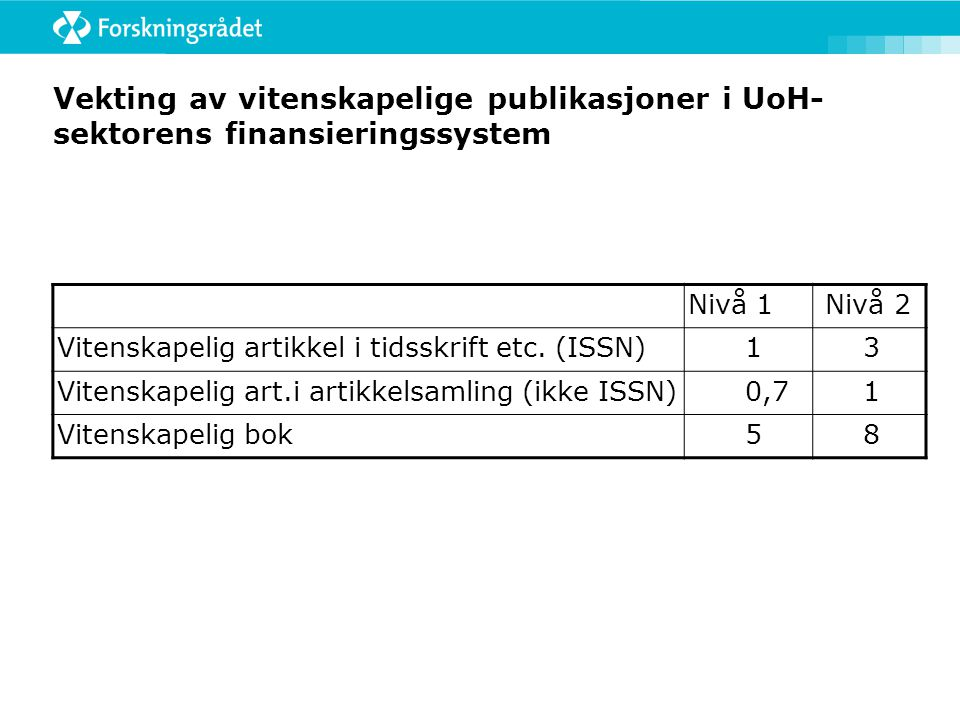 Vekting av vitenskapelige publikasjoner i UoH- sektorens finansieringssystem Nivå 1 Nivå 2 Vitenskapelig artikkel i tidsskrift etc.